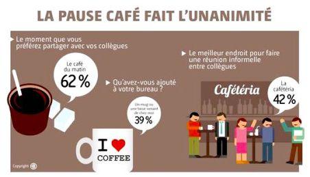 bureau-ideal-pause-cafe